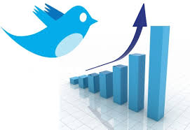 Using the Trending Topics on Twitter to Further Internet Marketing