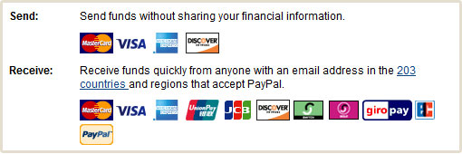 Paypal Fully Active in Egypt – Now you can receive money through Paypal